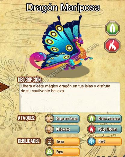 imagen del dragon mariposa y sus caracteristicas