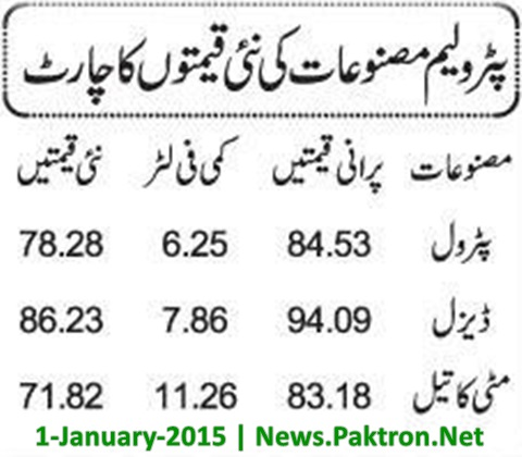 petrol price Pakistan Jan 2015