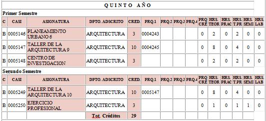 Plan De Estudios Arquitectura Unsa