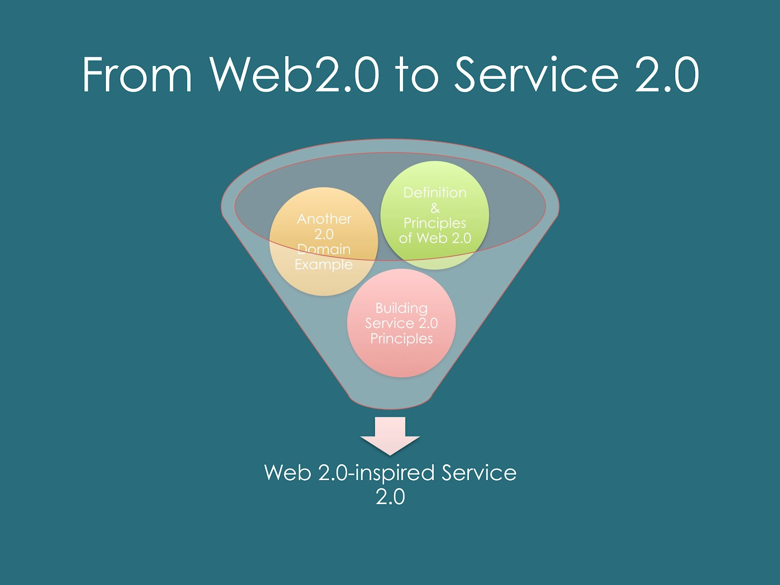 literature review on marketing His paper presents a literature review and classification of relationship marketing (rm) research a range of online databases were searched to gain comprehensive knowledge on rm several articles were identified and reviewed for their direct relevance to rm, relevant were subsequently selected.