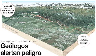 Peligro de terremoto en falla San Ramón, Chile
