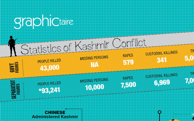 kashmir dispute Kashmir issue is the core issue between pakistan and india it has a deep and direct effect on indo-pak relations and peace and prosperity in south asia at present, it is an issue of international importance.