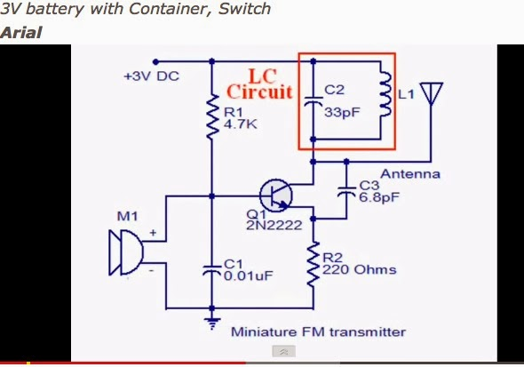 big brain fm radio station notes part 24as a reference to going even smaller and more simple, this schematic shows possibly the most simple one transistor fm radio voice transmitter design,