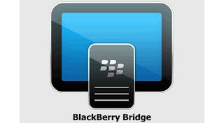 Application BlackBerry Bridge