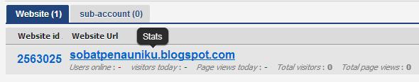 Cara Daftar dan Memasang Histast Pada Blog