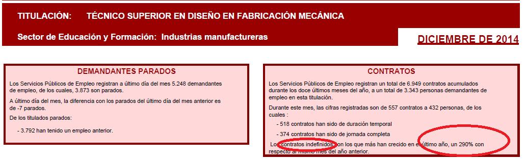 fabricacion mecanica