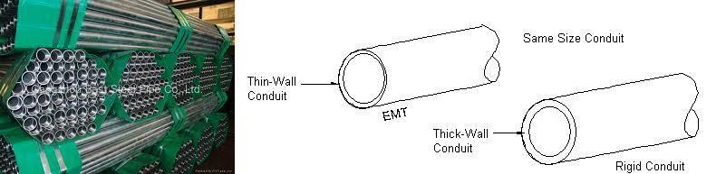 Electrical engineering emt conduit greentooth Images
