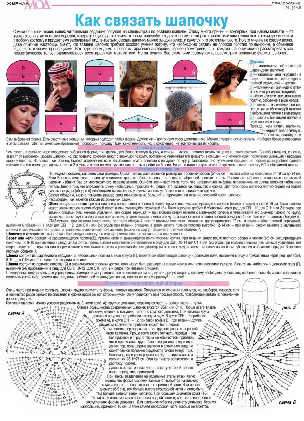 Вязание красивых шапочек для всех крючком и спицами