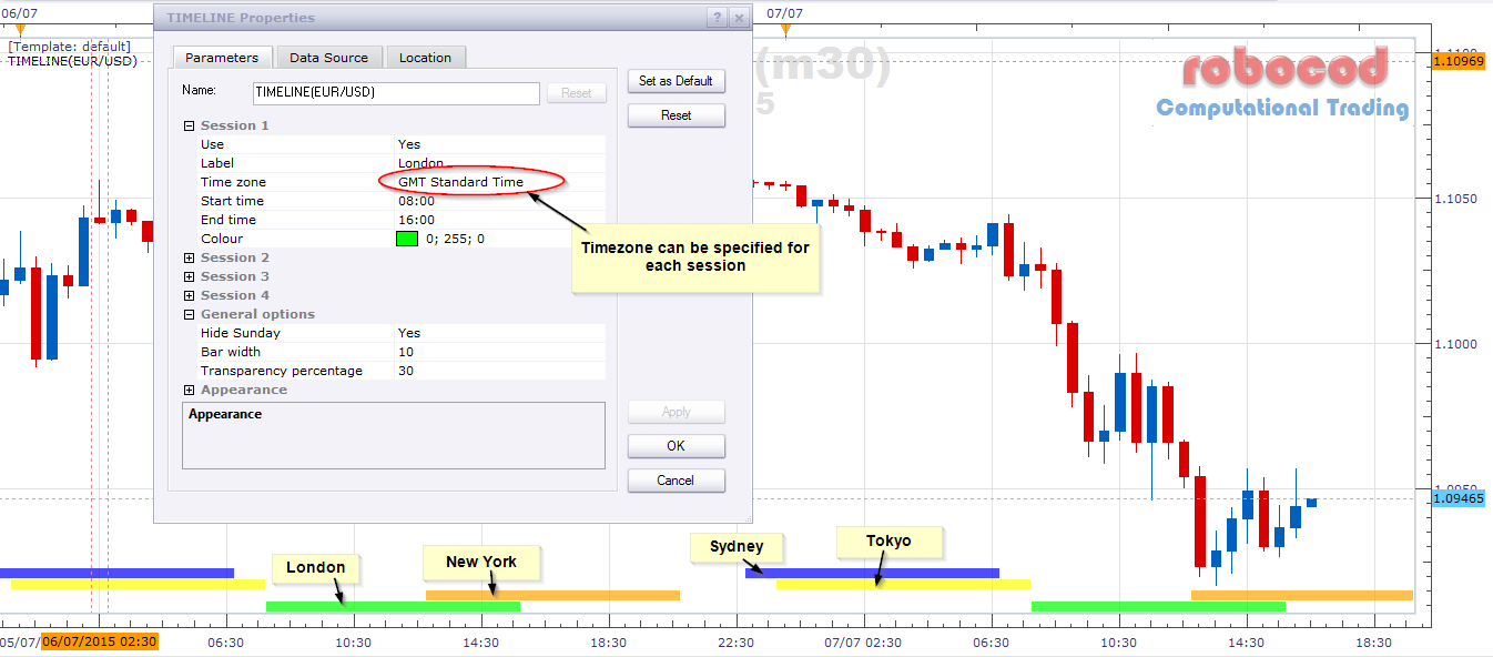 Forex european session g time