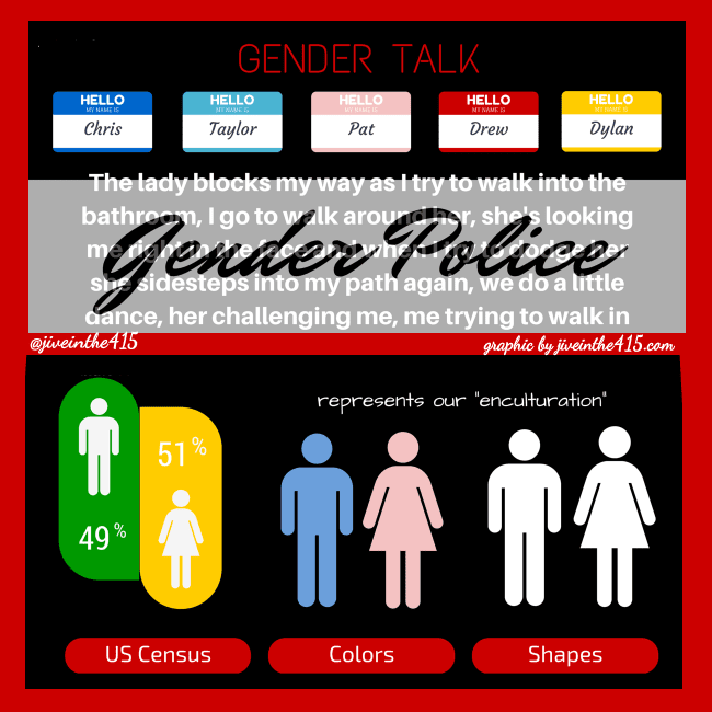 A red frame and a black background with the words gender talk, and gender police, and gender neutral names. by jiveinthe415.com