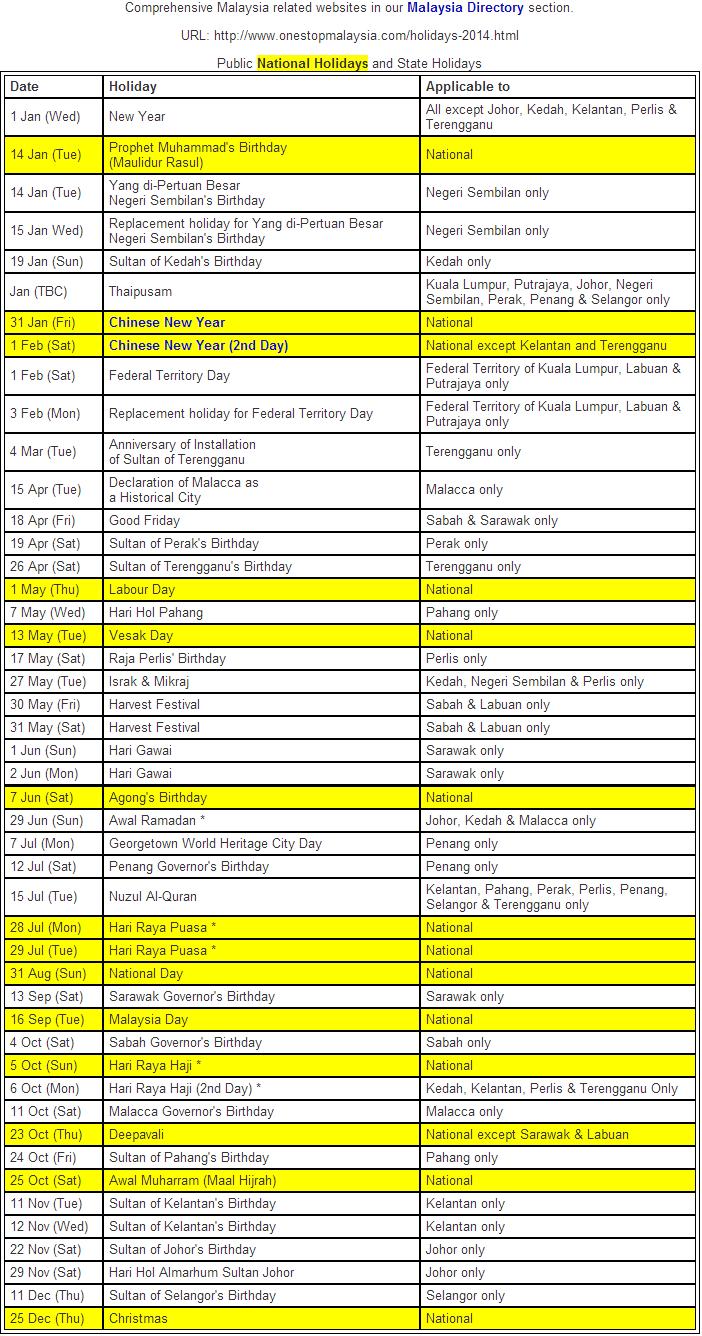 Takwim Cuti Persekolahan/Kalender 2014 Dan Cuti Umum