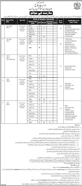 New Jobs in Military Lands and Cantonment Department Pakistan Jobs