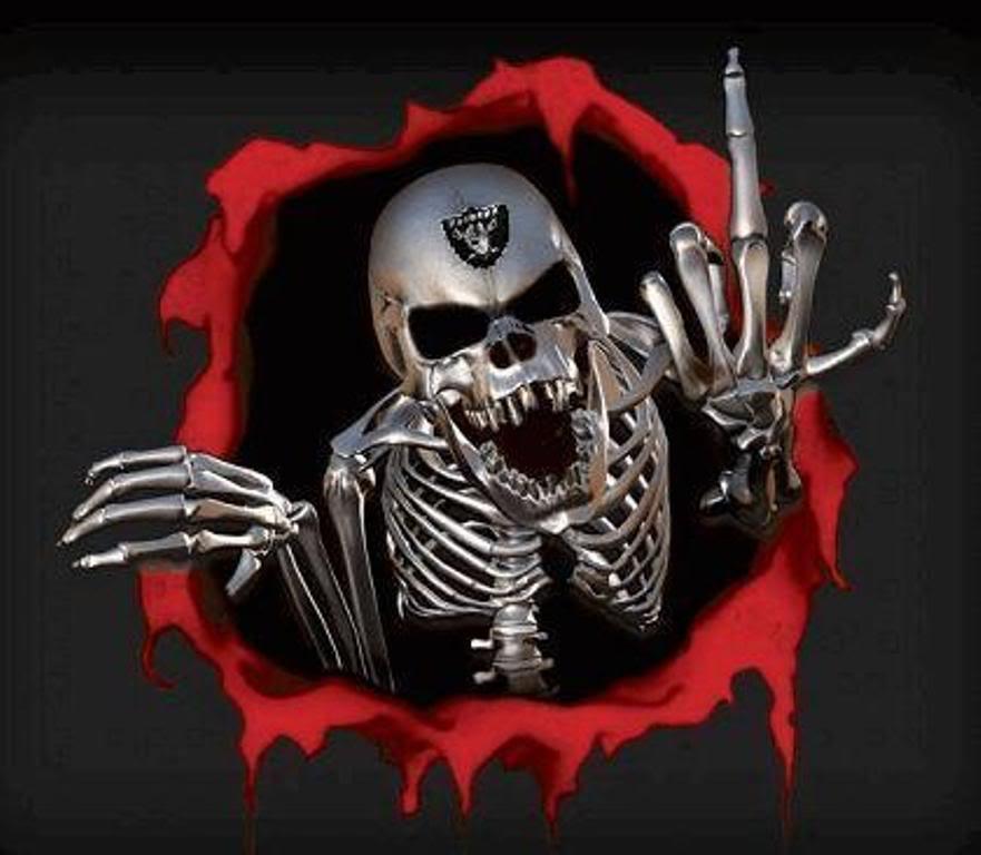 Skull Middle Finger