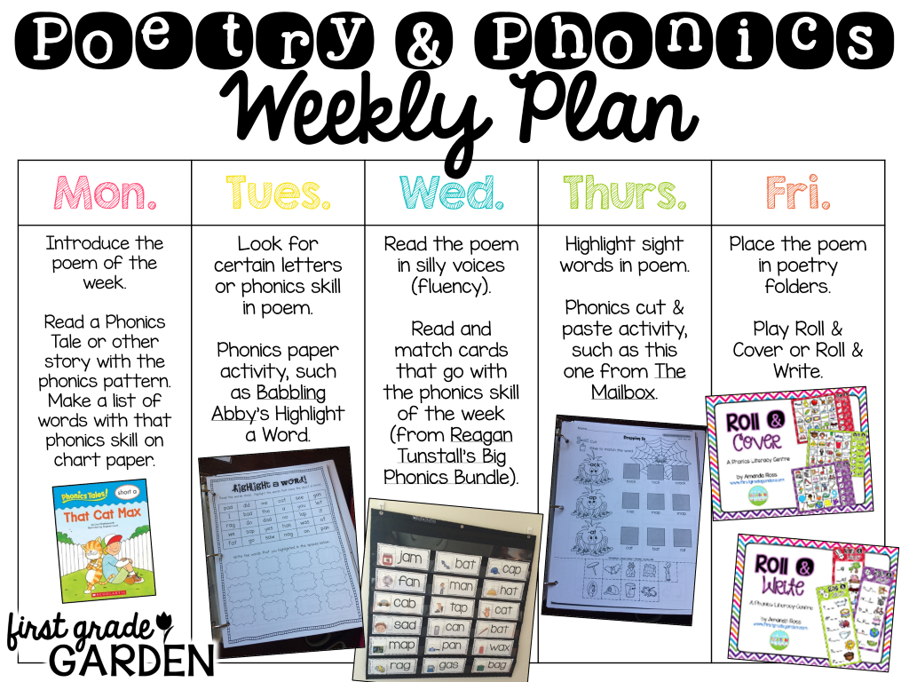 First Grade Garden Daily Schedule Sight Words And Poetryphonics