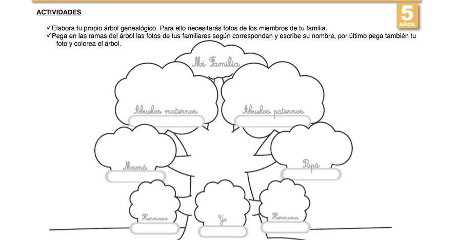 1000 recursos para educación infantil: Árbol genealógico de mi familia