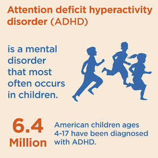 ADHD Therapeutics to 2020: Epidemiology, and market growth