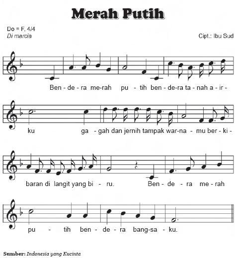 Bermain Alat Musik Melodis dan Bernyanyi - Belajar SerbAneka