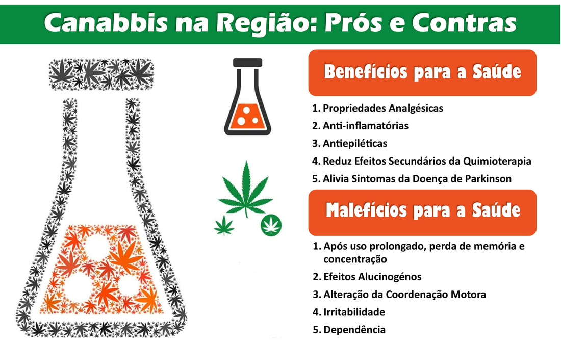 CANABBIS