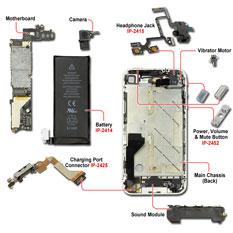 All iPhone 4S Schematics Diagrams - Guide Manual