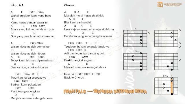 kunci gitar iwan fals manusia setengah dewa lengkap cara main gitar