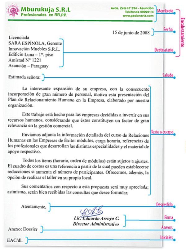 Léxico: la Carta formal, informal, comercial y el correo electrònico ...