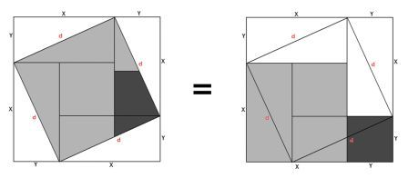 diagramma 2