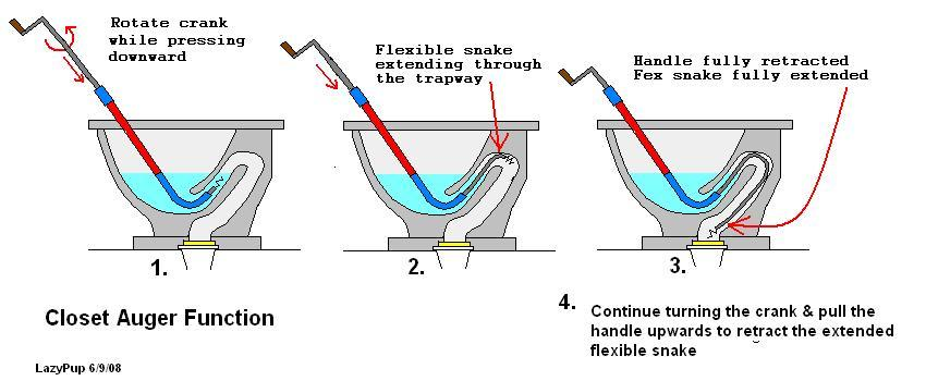 Auger Toilet5  Auger Toilet Auger Tool Image. Toilet Auger Lowes