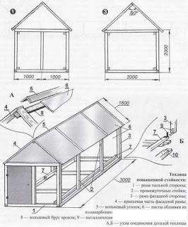 Построить теплицу из поликарбоната.  Источник самоделок: http://www.umeltsi.ru.  Деревянный навес с поликарбонатной...