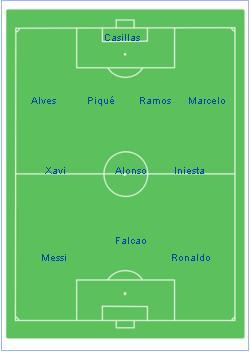 FIFA BEST ELEVEN 2012, FIFAPRO XI 2012