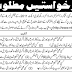 KPK SST School Teacher Jobs 2014 NTS Online Application Forms