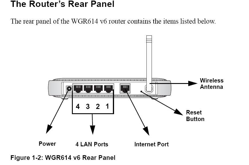 Downloads U0026 39 N U0026 39 Fix  Netgear Router Diagram