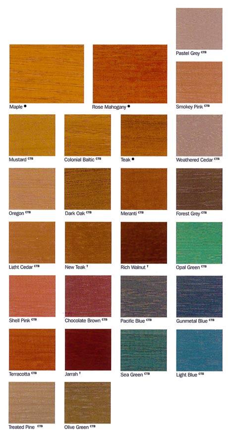 Colores y barniz para madera para restaurar tus muebles Es muy sencillo rejuvenecer tus muebles o cualquier otro elemento de madera; solo aplica un tinte de tu color preferido y encima aplica una capa de barniz para madera.