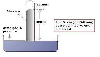 determining molar mass by ideal gas Determining the molar mass of carbon dioxide purpose: the goal of the experiment is to determine the molar mass of carbon dioxide and compare the introduction: a re-arranged form of the ideal gas law can be used to calculate the molar mass of an ideal gas.