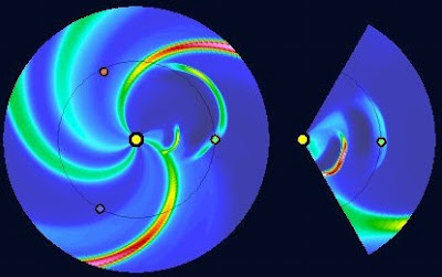 Trayectaoria viento solar 11 de Junio 2012