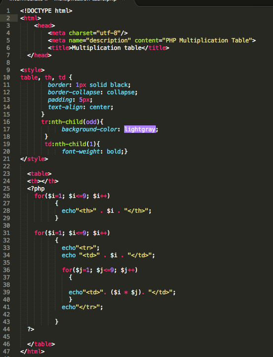 Multiplication Table Using Php My Journey Into Web Development And