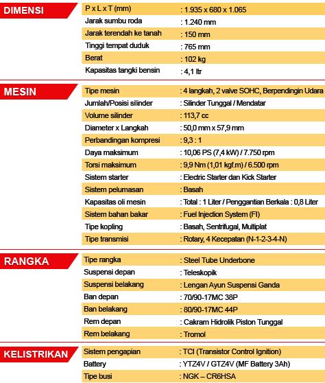 yamaha jupiter Z1 2012 , harga jupiter Z1 2012 , spesifikasi jupiter z1 2012