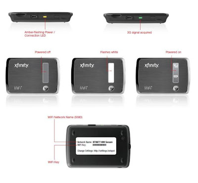 Comcast XFINITY Internet 2go 4G/3G Manual User Guide & Troubleshooting