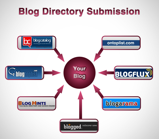 High PR Blog Directory Submission Sites 2014