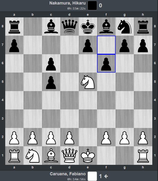 Tras Dh5+ el negro podría abandonar aunque Nakamura jugó un poco más