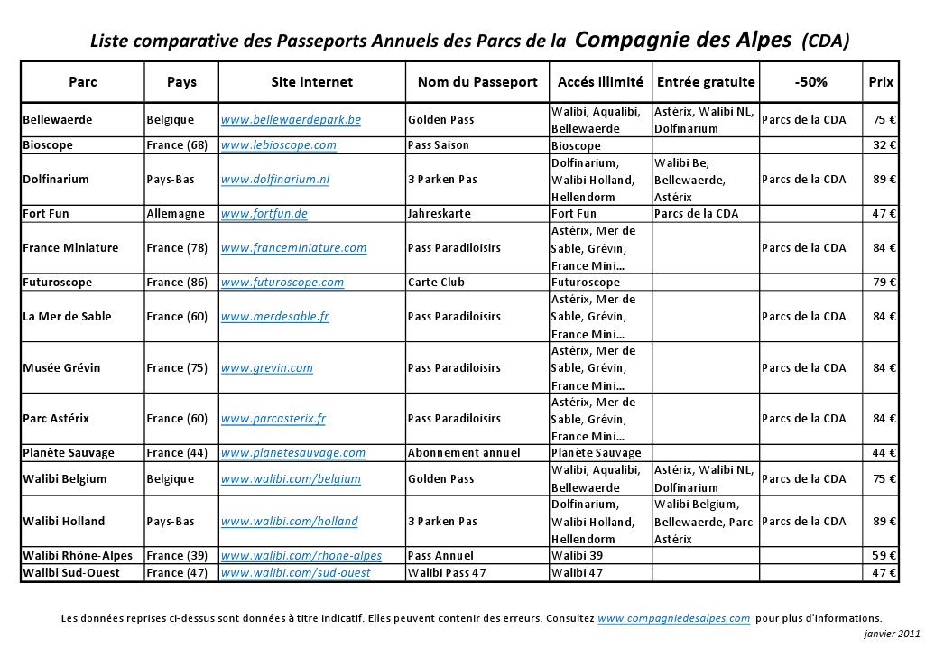 Les Parcs de la Compagnie des Alpes Viewer