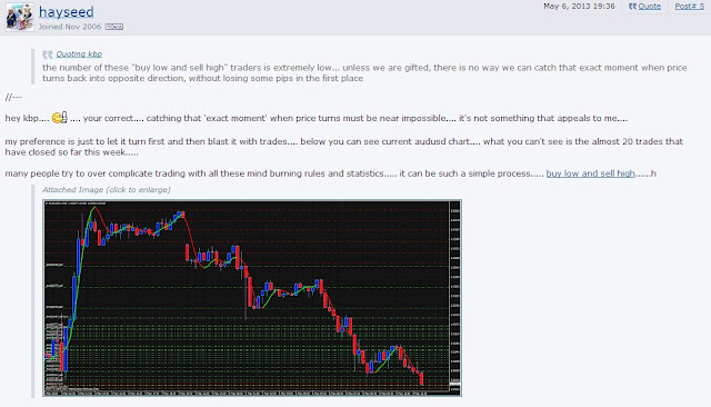 Forex buy low sell high