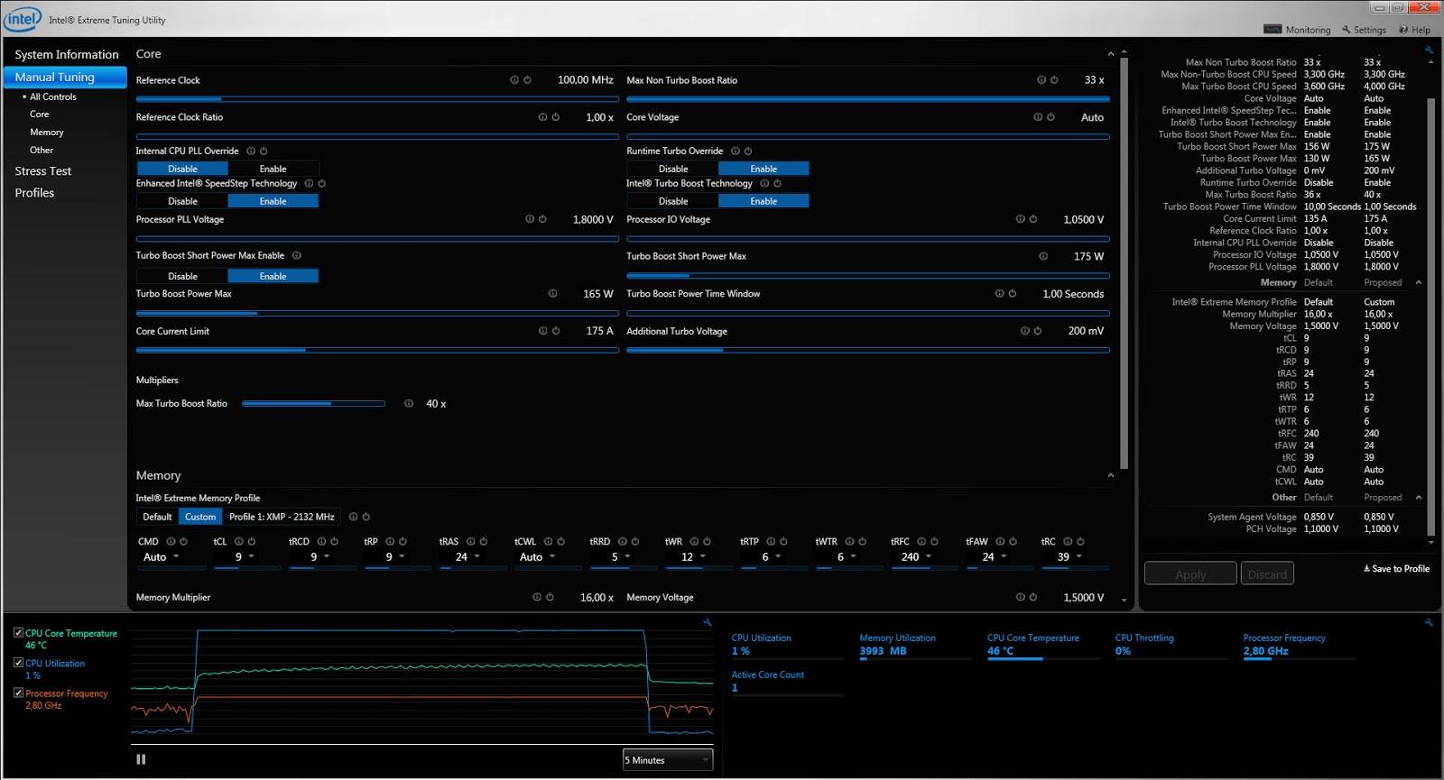 Intel® Extreme Tunnig Utility