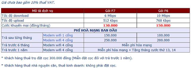 Đăng Ký Lắp Đặt Internet FPT Tại Phủ Lý, Hà Nam 1