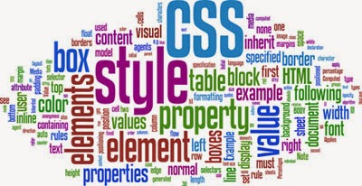 Bingkai kode HTML dalam postingan Blog