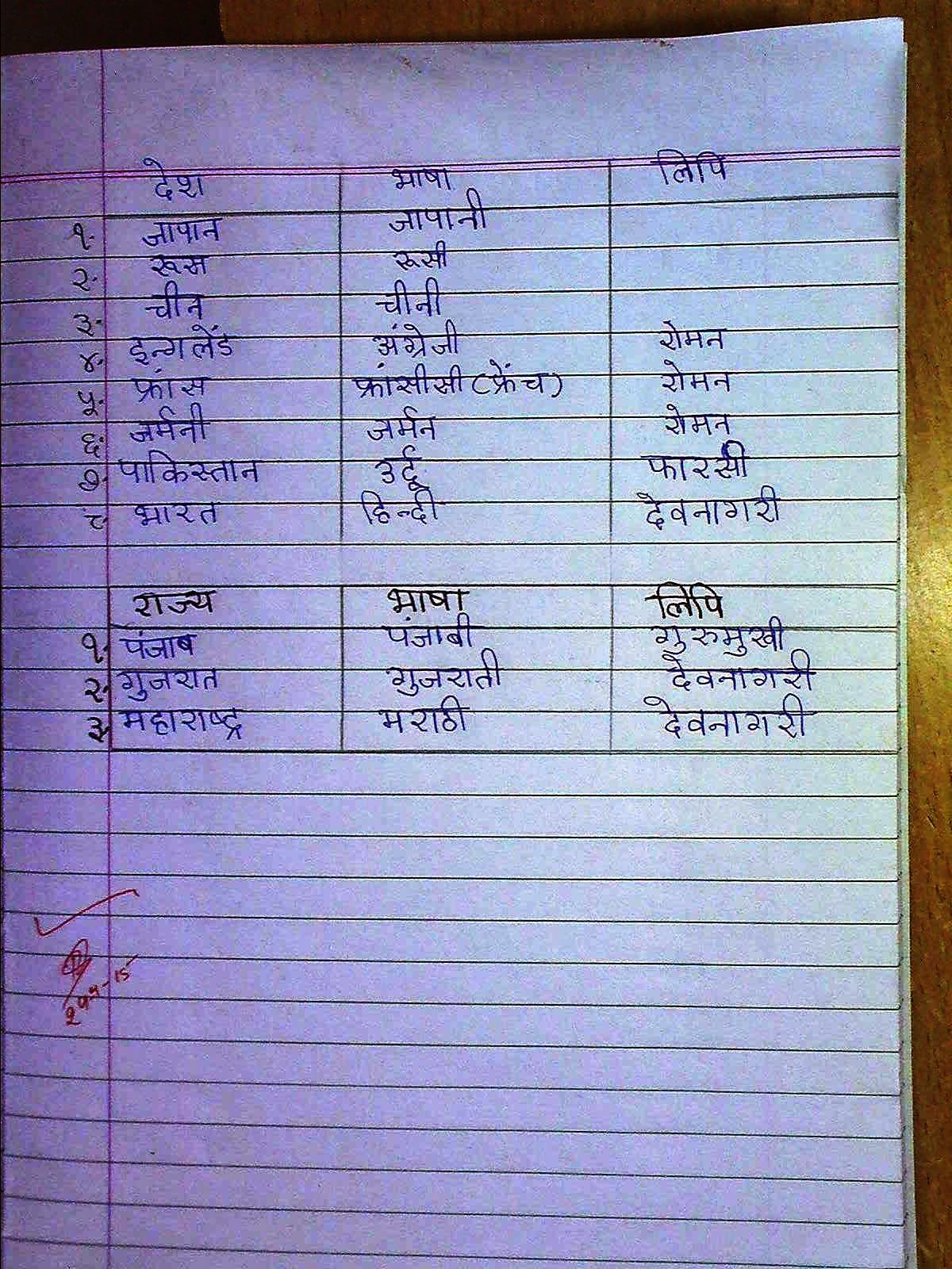 Stars of pis ahmedabad std v april 2015 posted by at 423 am no comments ccuart Image collections