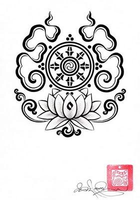 Tattoo Buddhistische Zeichen