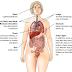 Ciri-ciri Serangan Jantung Pada Wanita Mirip Gejala Gastrik