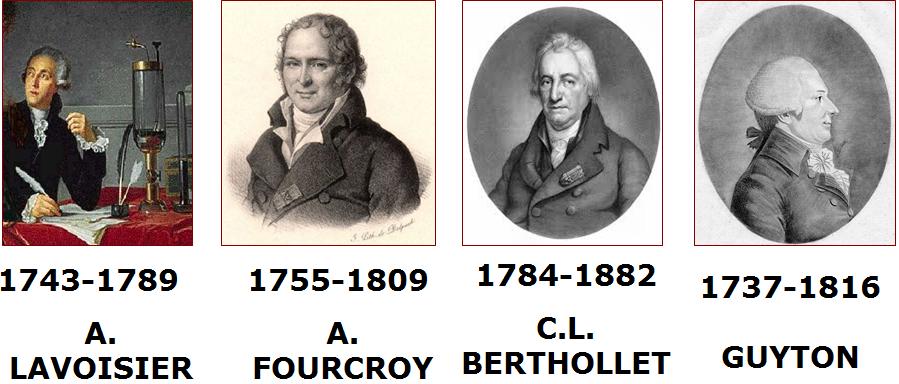 algunos nombres de cientficos cuyos reportes aparecen en la historia que iniciaron una organizacin de los elementos que se conocan hasta el momento - Quien Elaboro La Tabla Periodica De Los Elementos Quimicos