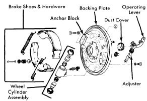 Datsun 280z 1976 77 Brake Repair Manual