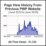Previous Page Views